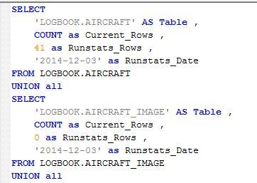 RUNSTATS versus Actuals Image 2